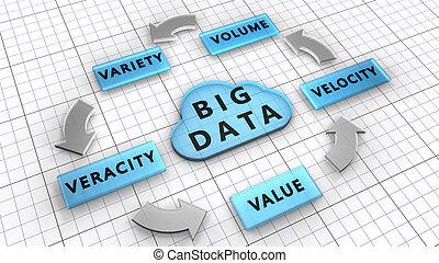 variedad, veracity, volumen, vs:, characteristics., valor, cinco, velocidad, grande, datos