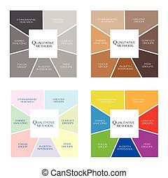 Variety Type of Methods in Qualitative Measurement