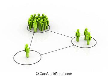 Various Groups