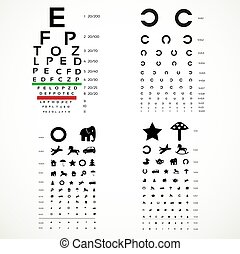 Various versions of the table for eye tests the adult and...