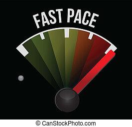 vasten, illustratie, snelheidsmeter, tempo