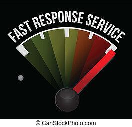 vasten, snelheidsmeter, antwoord, dienst