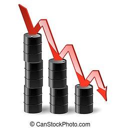vaten, olie, schema, verlagen, kosten, opperen
