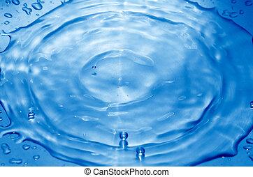 vatten, bakgrund