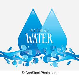 vatten, design