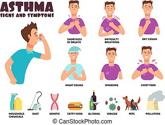 vecteur, asthme, personne, allergie, problèmes, symptômes, inhaler., infographic, usages, asthmatique, dessin animé, causes