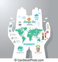 vecteur, concept, eco, main, papier, infographic, gabarit, bannière