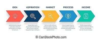 vecteur, concept, reussite, business, processus, démarrage, écoulement travail, chart., étape, infographic, étapes, flèches, flèche, graphique, étapes