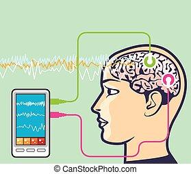 vecteur, contrôler, onde cérébrale