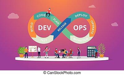vecteur, développement, devops, utilisation, logiciel, concept, pratiques, programmeurs, -, travail
