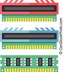 vecteur, ensemble, random-access, mémoire