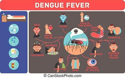 vecteur, exotique, différent, fièvre, méthodes, concept., mosquito-borne, symptômes, infographic, conception, prevention., disease., dengue, projection