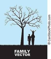 vecteur, famille