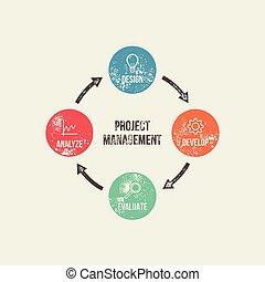 vecteur, gestion projet, grunge, processus, diagramme, concept, sale