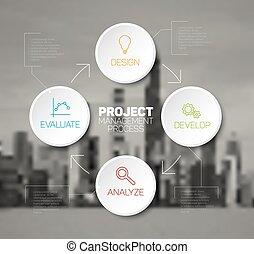 vecteur, gestion projet, processus, diagramme, concept