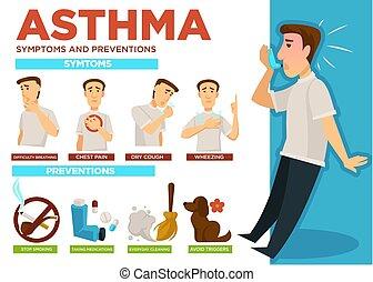 vecteur, infographic, asthme, maladie, prévention, symptômes