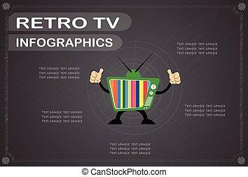 vecteur, infographics, tv, retro, illustration.
