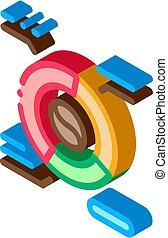 vecteur, isométrique, caractéristiques, illustration, café, icône