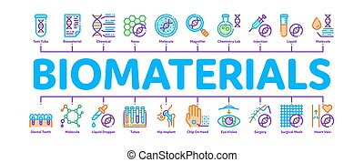 vecteur, minimal, infographic, biomaterials, bannière