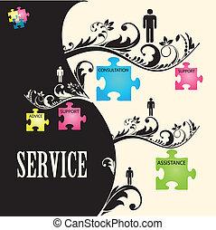 vecteur, service