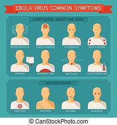 vecteur, symptômes, virus, infographic, commun, ebola