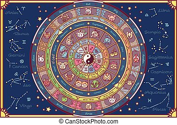 vector astrological fortune wheel