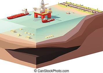 vector, bajo, poly, plataforma petrolífera cercana costa, taladrar plataforma