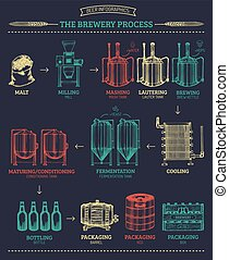 Vector beer infographics with illustrations of brewery process.Sketched drawings of operations elements lager production