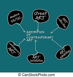 Vector black info graphic with theme of contemporary art