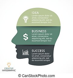 Vector brain infographic. Template for human head diagram, graph, presentation and face chart. Business idea concept with 3 options, parts, steps or processes. Brainstorming.