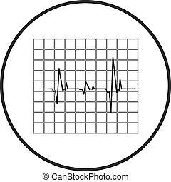 Vector cardiogram