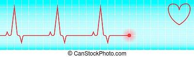 vector, cardiograma