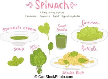 cartoon hand drawn spinach food set