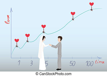 plot of the love of the duration of family life - vector...