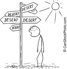 Vector Cartoon of Exhausted and Thirsty Man Walking and Found Signpost with Desert Text