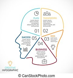 vector, cerebro, infographic, lineal