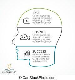 vector, cerebro, lineal, infographic., plantilla, para,...