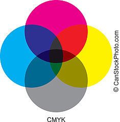 Vector chart explaining difference between CMYK color modes.