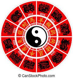 Vector Chinese Zodiac