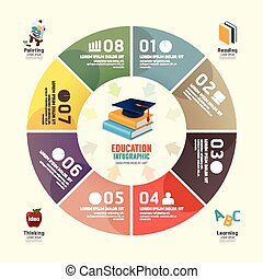Vector circle infographics education graduation design template/ can be used for infographics / number banner / number options /concept graphic or web design layout.