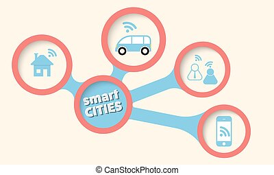 Vector circular boxes and smart cities icon