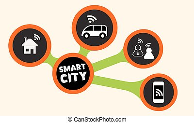 Vector circular boxes and the words smart city