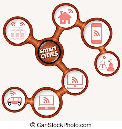 Vector circular frames and icon of smart cities