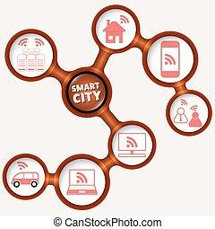 Vector circular frames and icon of smart city