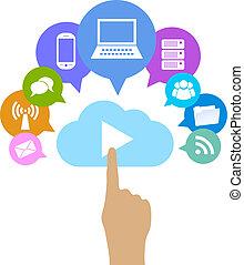 Vector cloud computing
