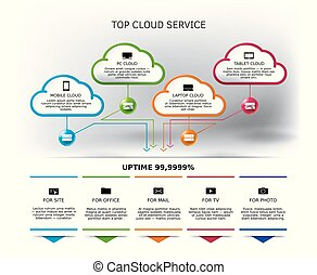 Vector cloud computing services template