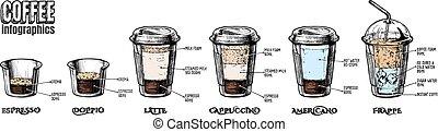 coffee infographics set
