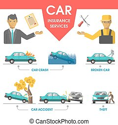 Vector Collection of Insuring Cases of Crashed Car