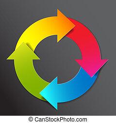 vector, colorido, ciclo vital, diagrama, /, esquema