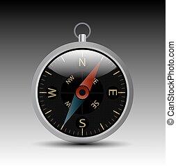 vector, compass.